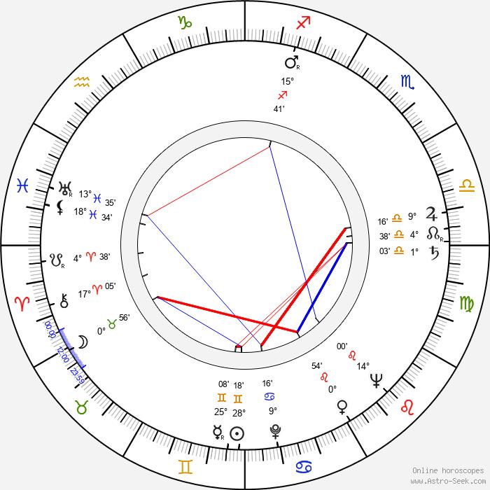 Josef Kemr - Birth horoscope chart