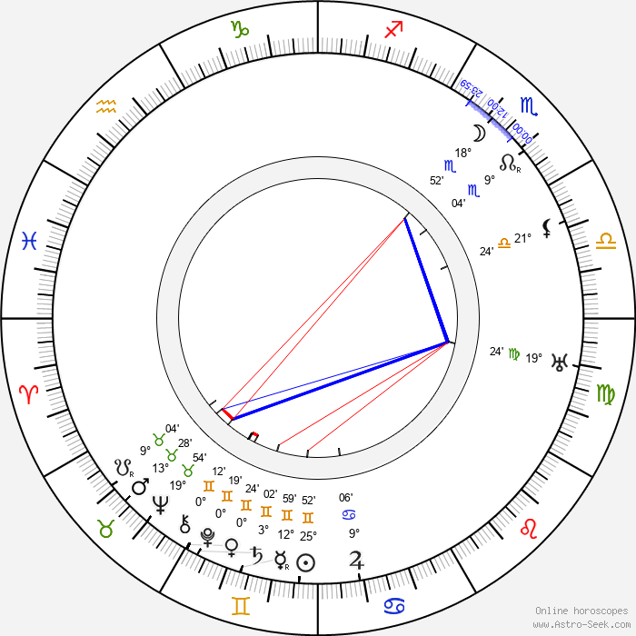 Josef Kotek - Birth horoscope chart