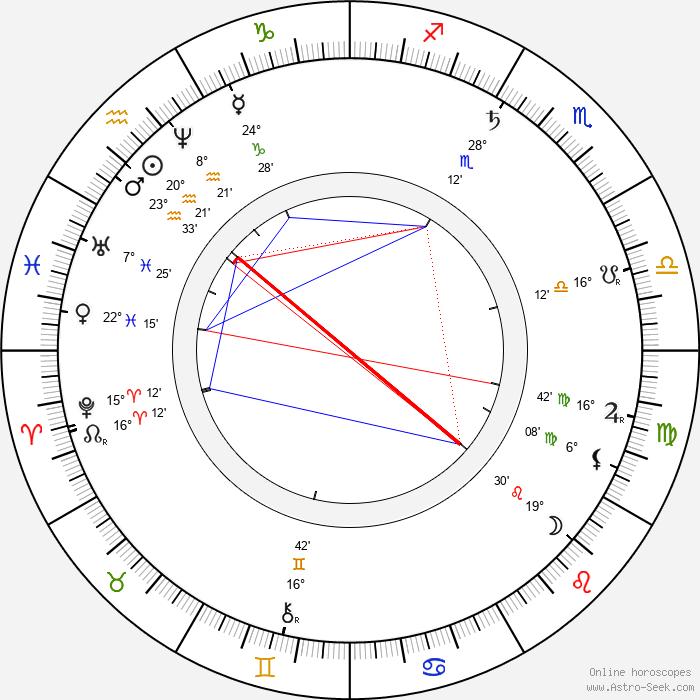 Josef Ladislav Turnovský - Birth horoscope chart