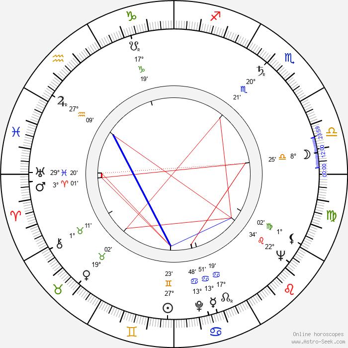 Josef Nesvadba - Birth horoscope chart