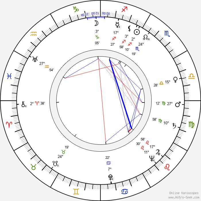 Josef Pinkava - Birth horoscope chart