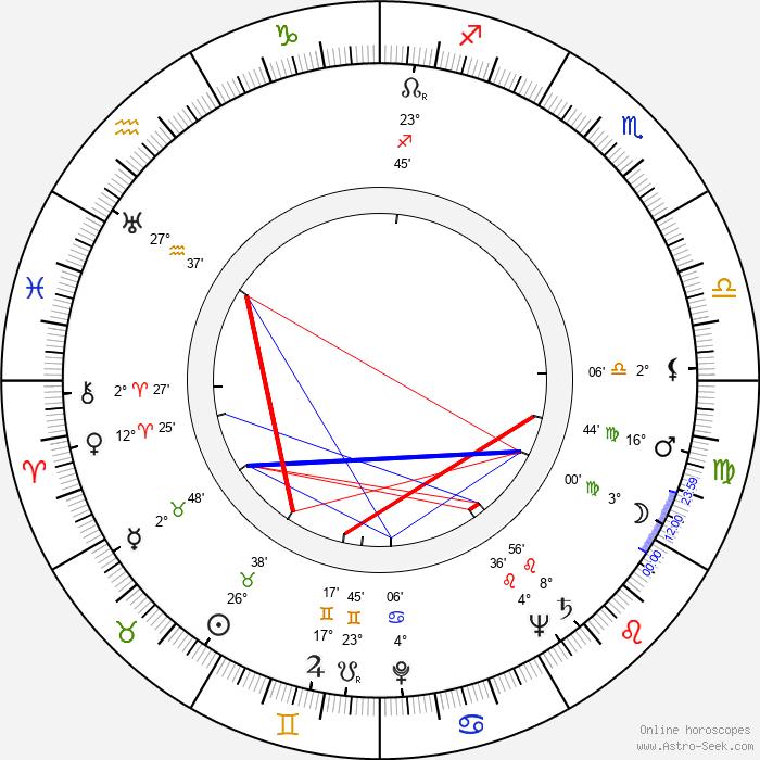 Josef Pohl - Birth horoscope chart