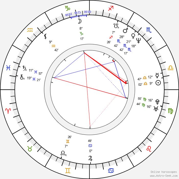 Josef Polášek - Birth horoscope chart