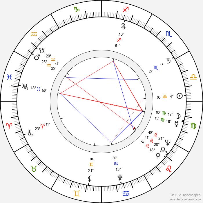 Josef Škvorecký - Birth horoscope chart