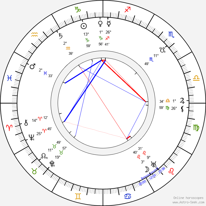 Josef Suk starší - Birth horoscope chart