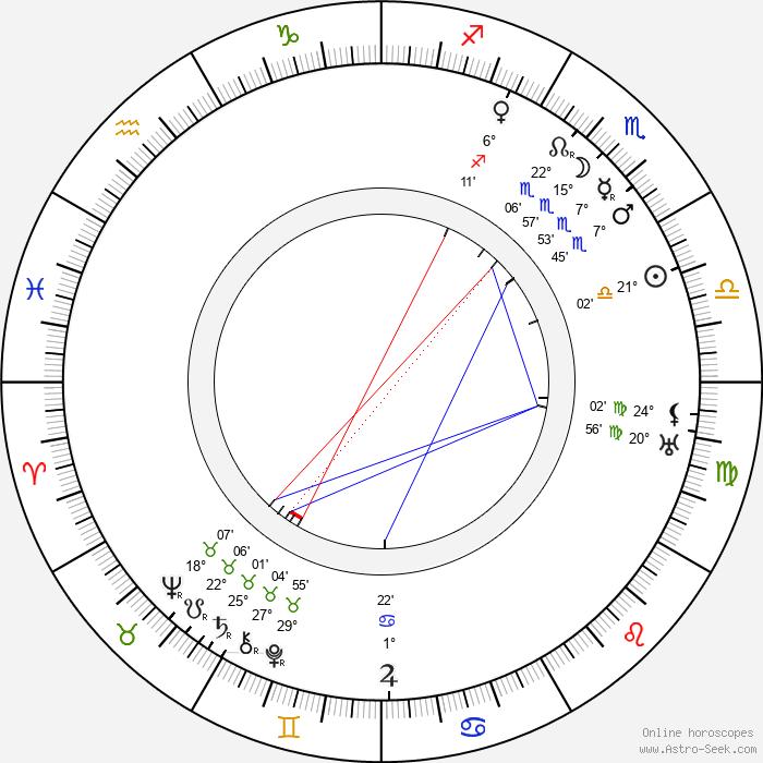 Josef Šula - Birth horoscope chart