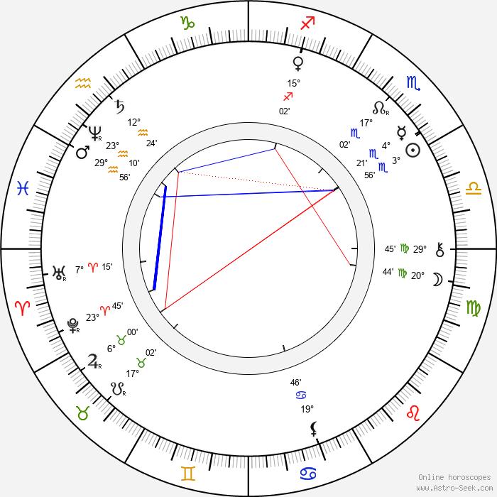 Josef Václav Sládek - Birth horoscope chart