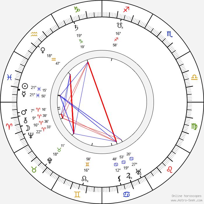 Josef Zeffi-Heřman - Birth horoscope chart