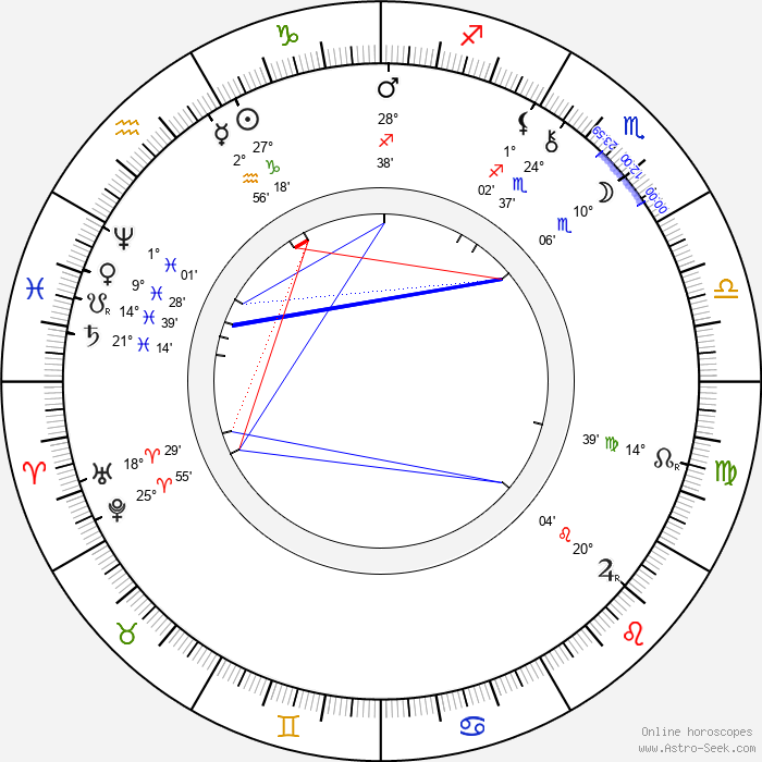Josefina Kounicová - Birth horoscope chart