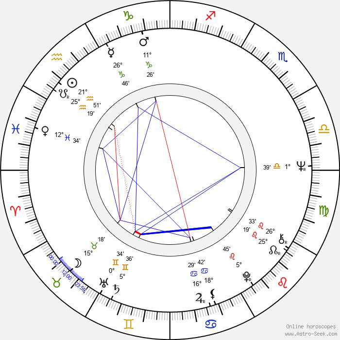 Joselito - Birth horoscope chart
