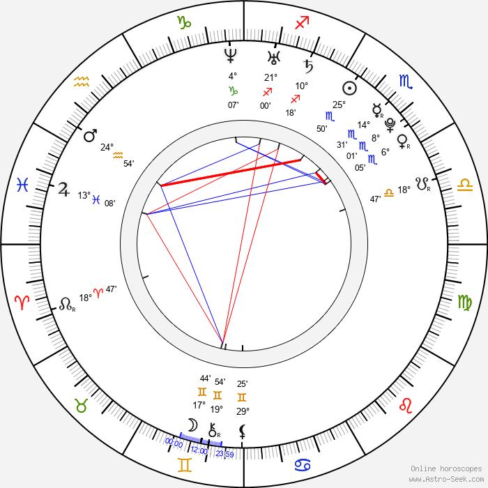 Joseph Ashton - Birth horoscope chart