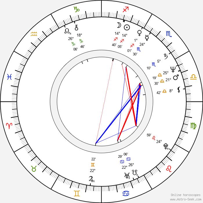 Joseph B. Costello - Birth horoscope chart