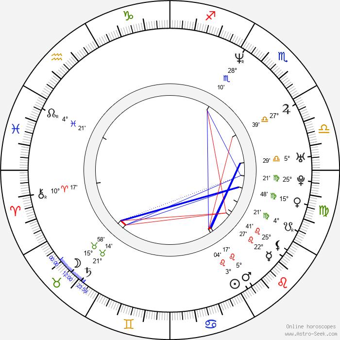 Joseph Bishara - Birth horoscope chart