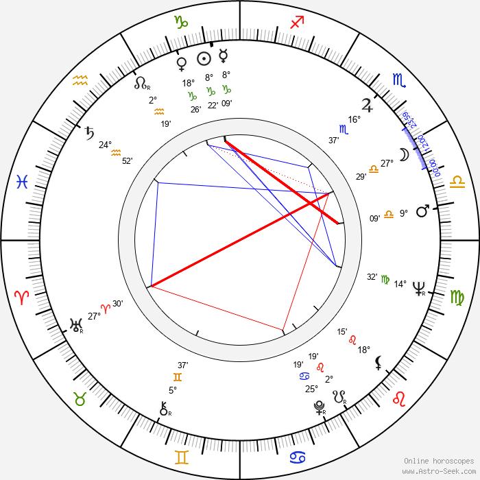 Joseph Bologna - Birth horoscope chart