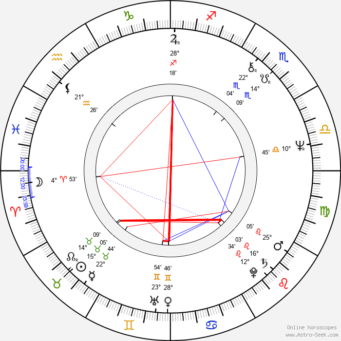 Joseph Carberry - Birth horoscope chart