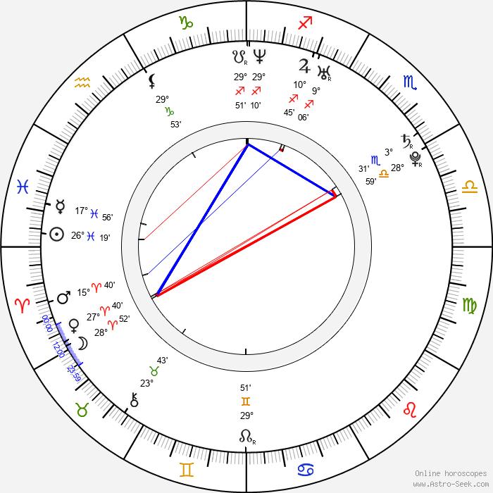 Joseph Cousins - Birth horoscope chart
