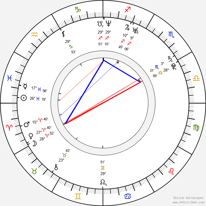 Joseph Cousins - Birth horoscope chart
