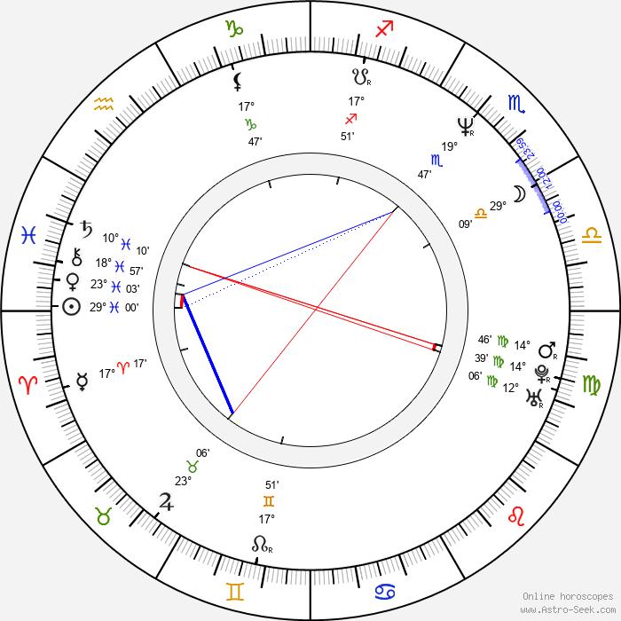 Joseph D. Kucan - Birth horoscope chart