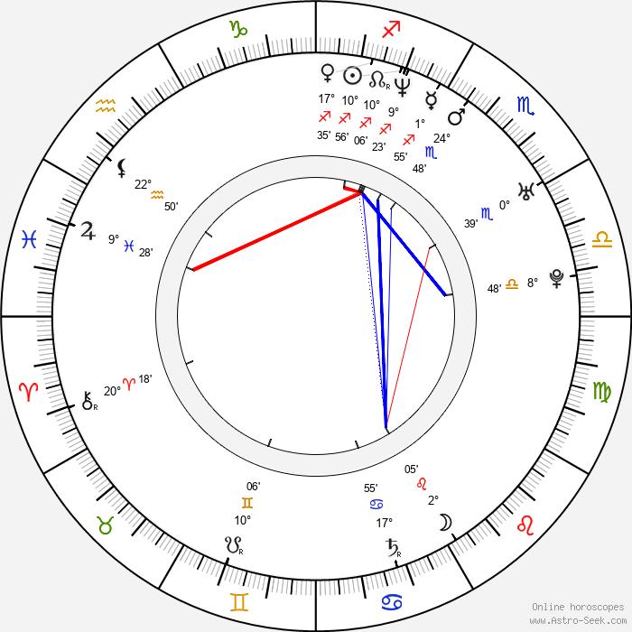Joseph Gatt - Birth horoscope chart