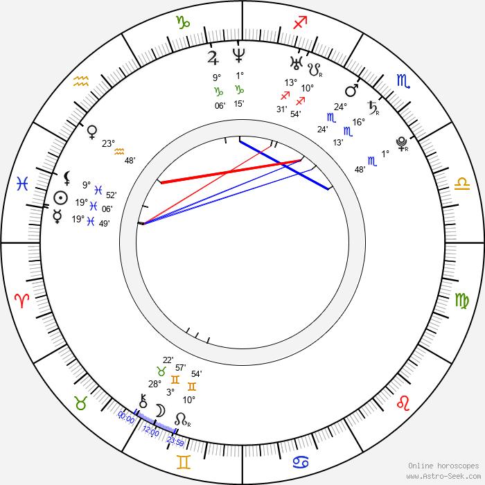 Joseph Gilgun - Birth horoscope chart