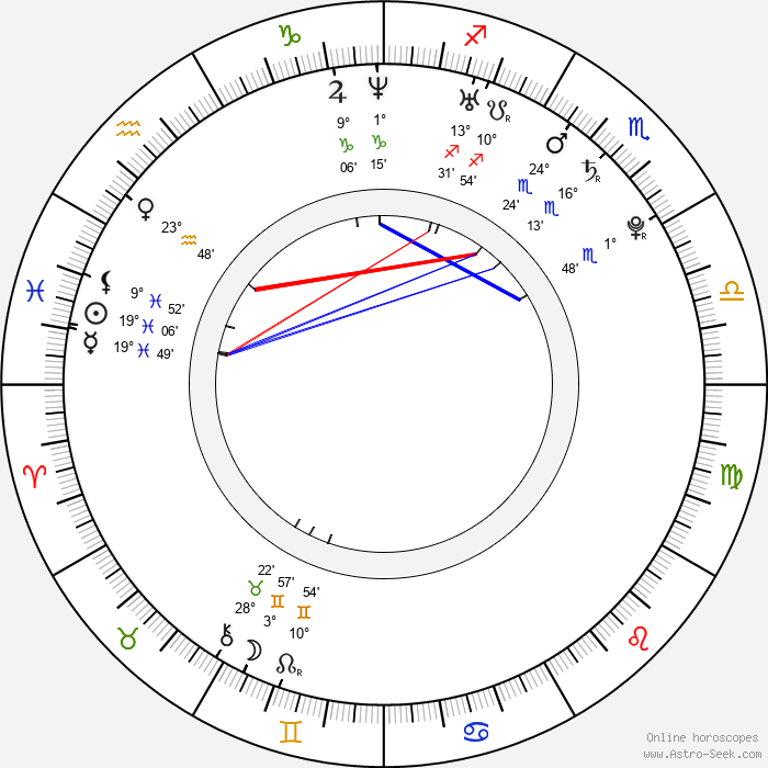 Joseph Gilgun - Birth horoscope chart