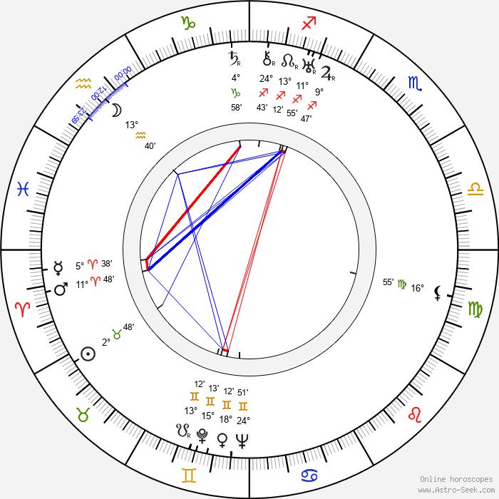 Joseph Green - Birth horoscope chart