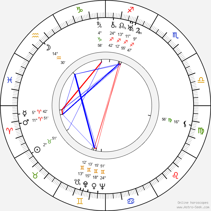 Joseph Green - Birth horoscope chart