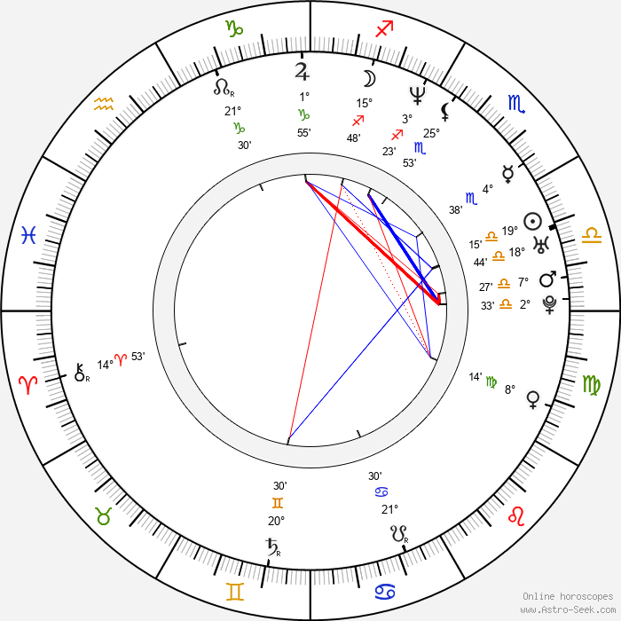 Joseph Kahn - Birth horoscope chart
