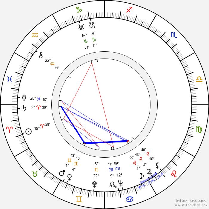 Joseph Krumgold - Birth horoscope chart