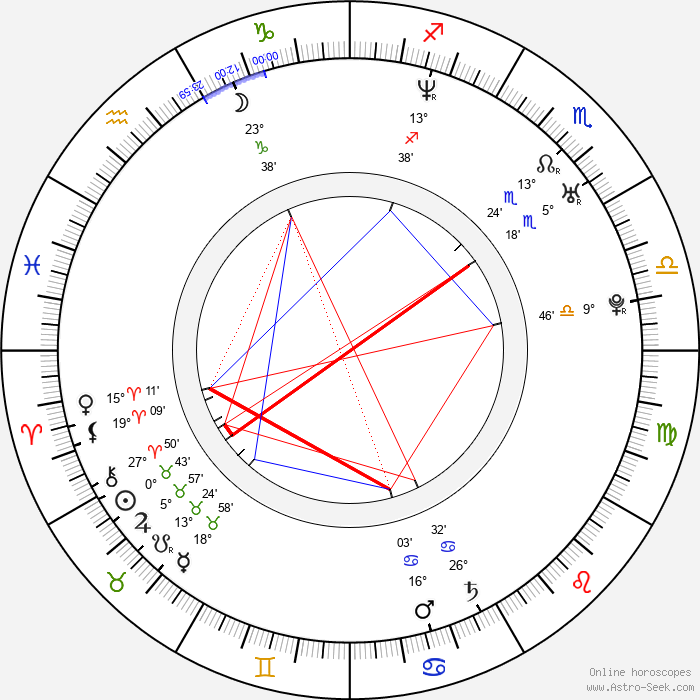 Joseph Lawrence - Birth horoscope chart