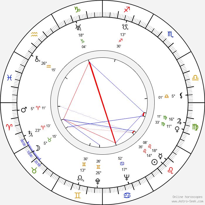 Joseph M. Newman - Birth horoscope chart
