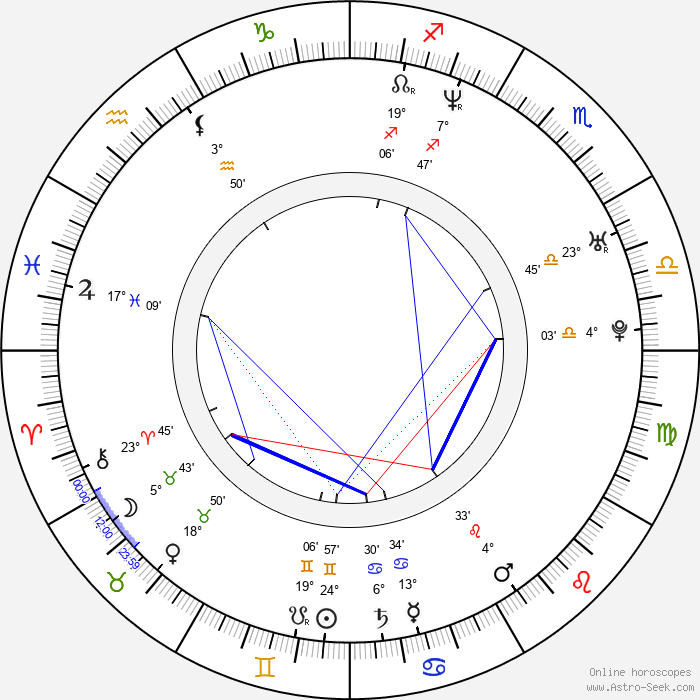 Joseph May - Birth horoscope chart