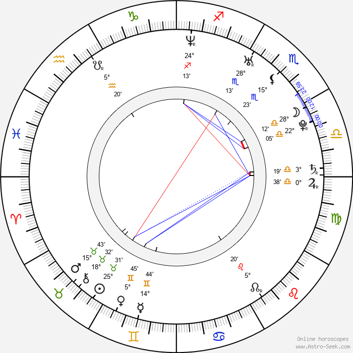 Joseph Morgan - Birth horoscope chart