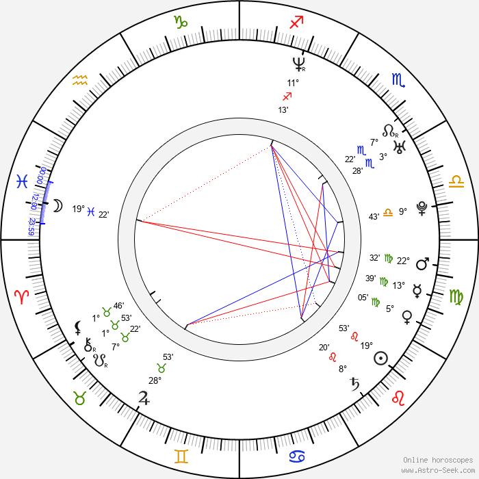 Joseph Poole - Birth horoscope chart