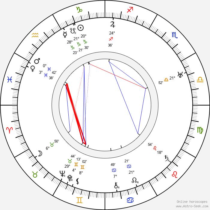 Joseph Santley - Birth horoscope chart