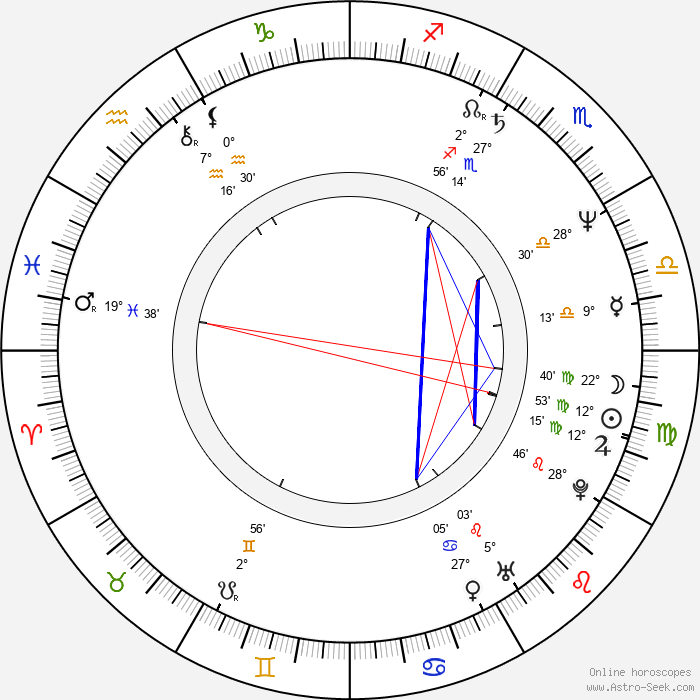 Joseph Steven - Birth horoscope chart