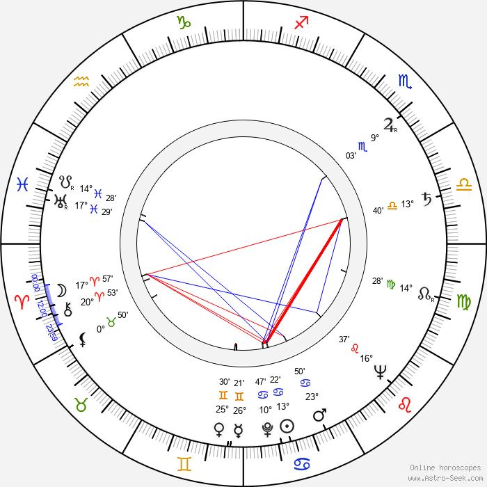 Joseph Strick - Birth horoscope chart