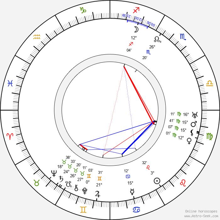 Joseph Sweeney - Birth horoscope chart