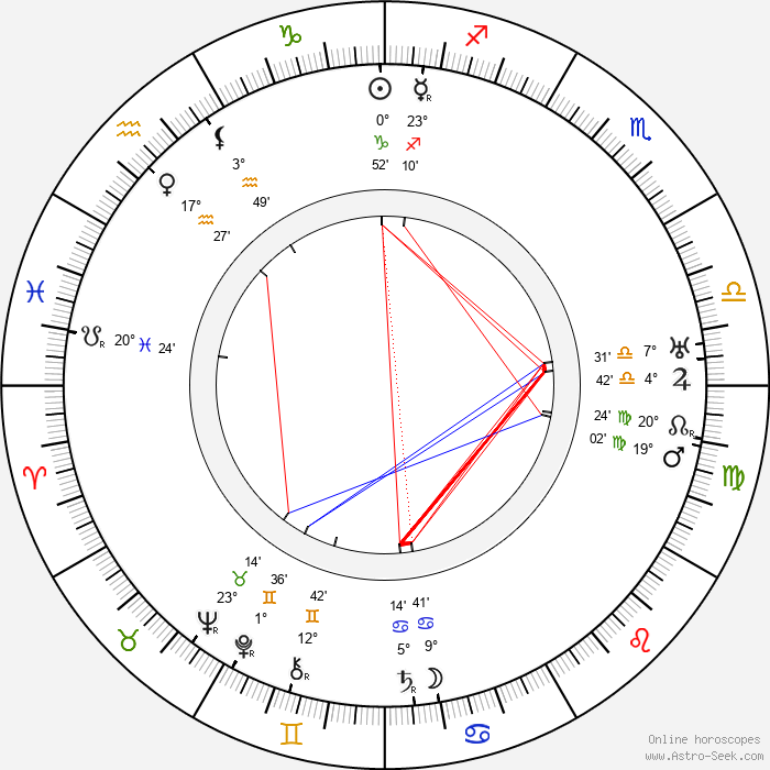 Joseph Taylor - Birth horoscope chart