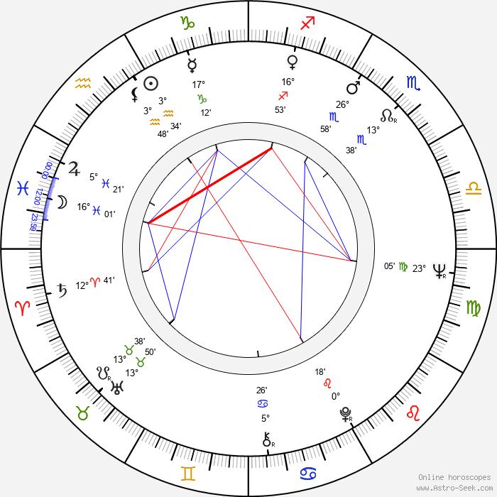 Joseph Vilsmaier - Birth horoscope chart