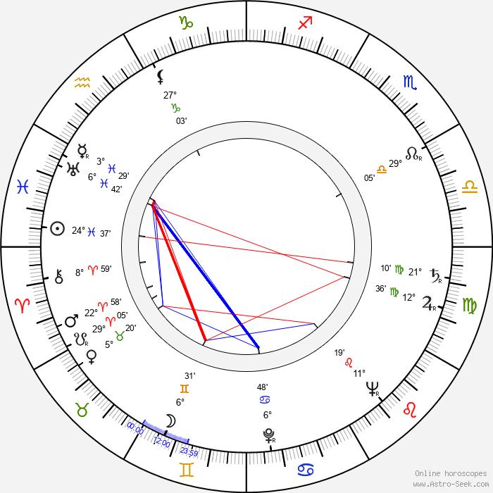 Joseph W. Sarno - Birth horoscope chart