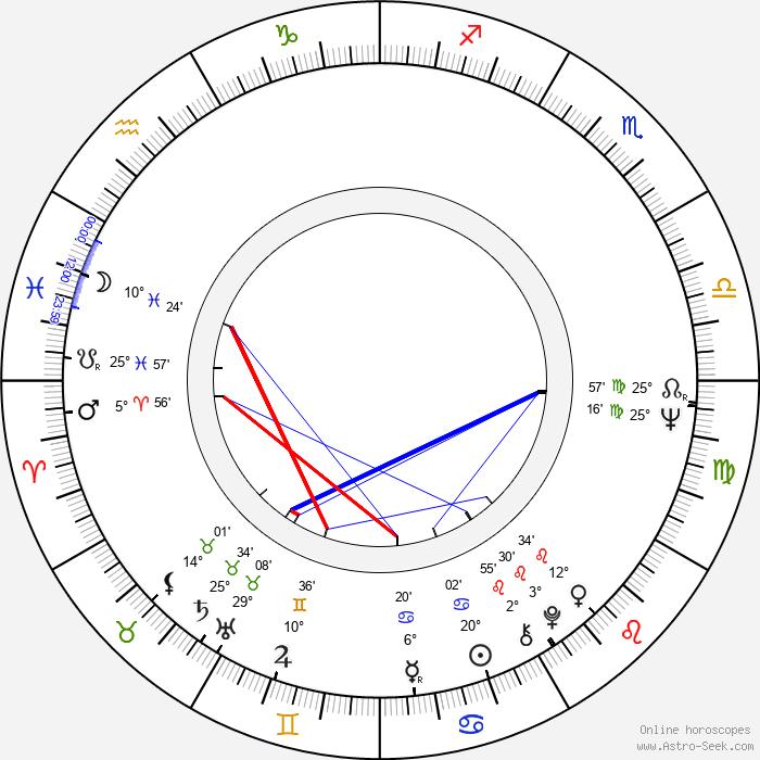 Joseph Whipp - Birth horoscope chart