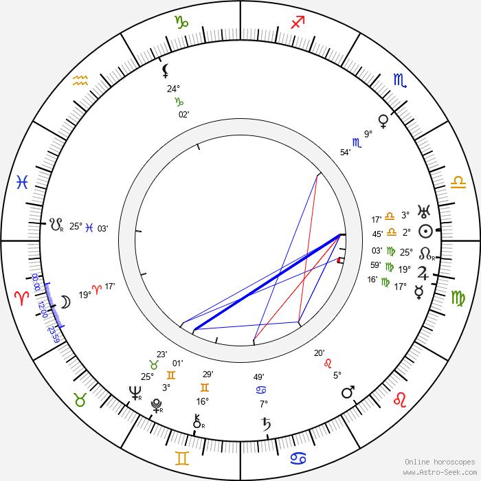 Josephine Rector - Birth horoscope chart