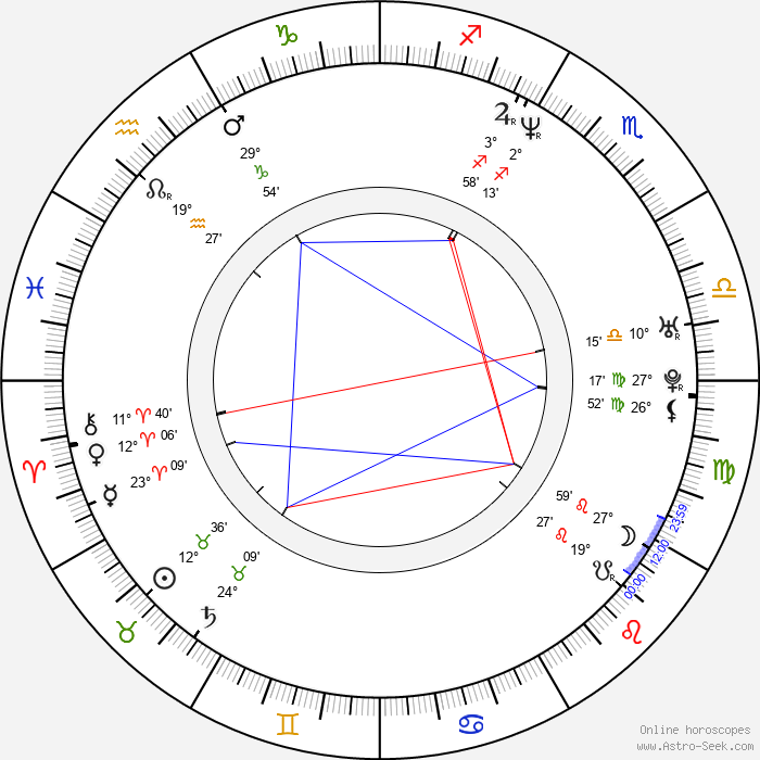 Josey Scott - Birth horoscope chart