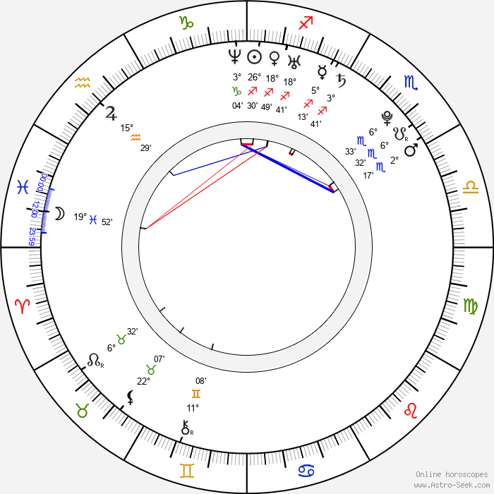 Josh Beck - Birth horoscope chart