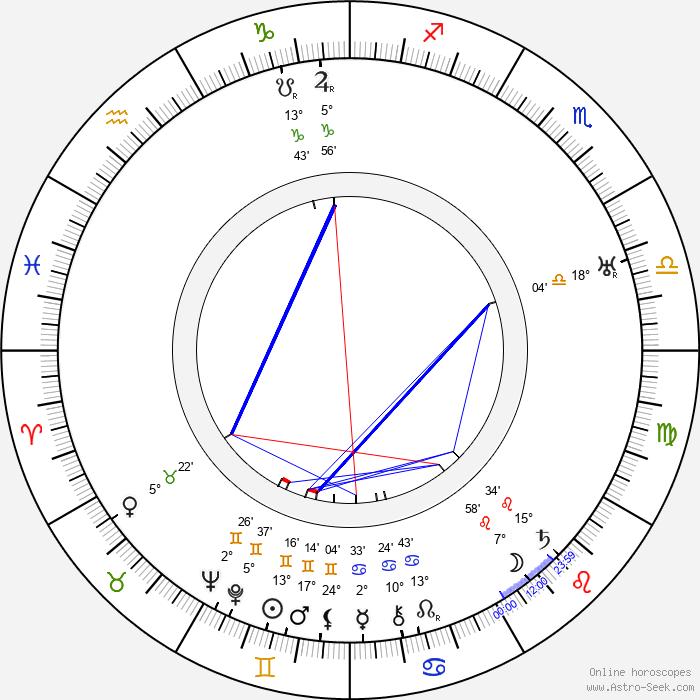 Josh Binney - Birth horoscope chart