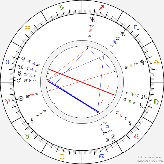Josh Boone - Birth horoscope chart
