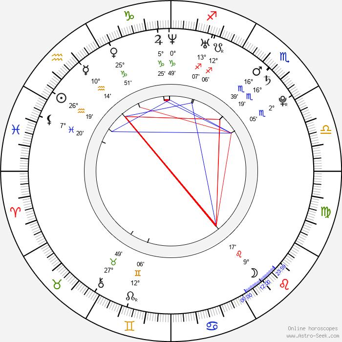 Josh Byrne - Birth horoscope chart
