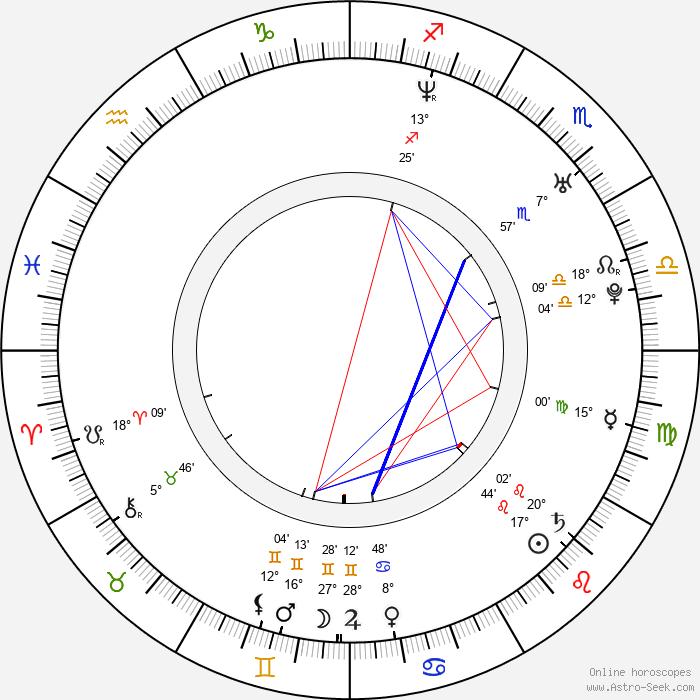 Josh Gates - Birth horoscope chart