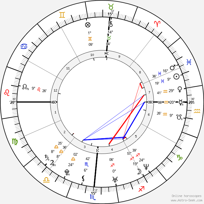 Josh Groban - Birth horoscope chart